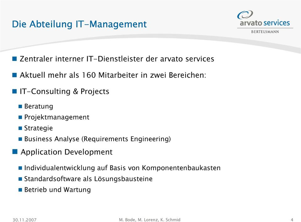 Strategie Business Analyse (Requirements Engineering) Application Development