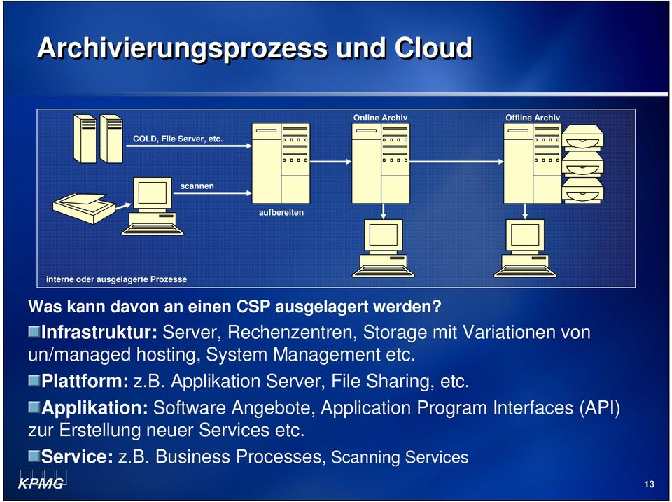 Infrastruktur: Server, Rechenzentren, Storage mit Variationen von un/managed hosting, System Management etc. Plattform: z.b.