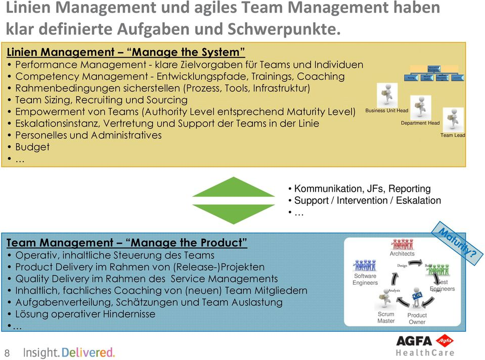 sicherstellen(prozess, Tools, Infrastruktur) Team Sizing, Recruiting und Sourcing Empowerment von Teams (Authority Level entsprechend Maturity Level) Eskalationsinstanz, Vertretung und Support der