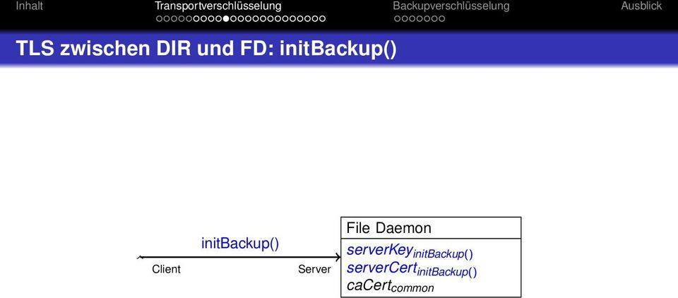 Server File Daemon serverkey