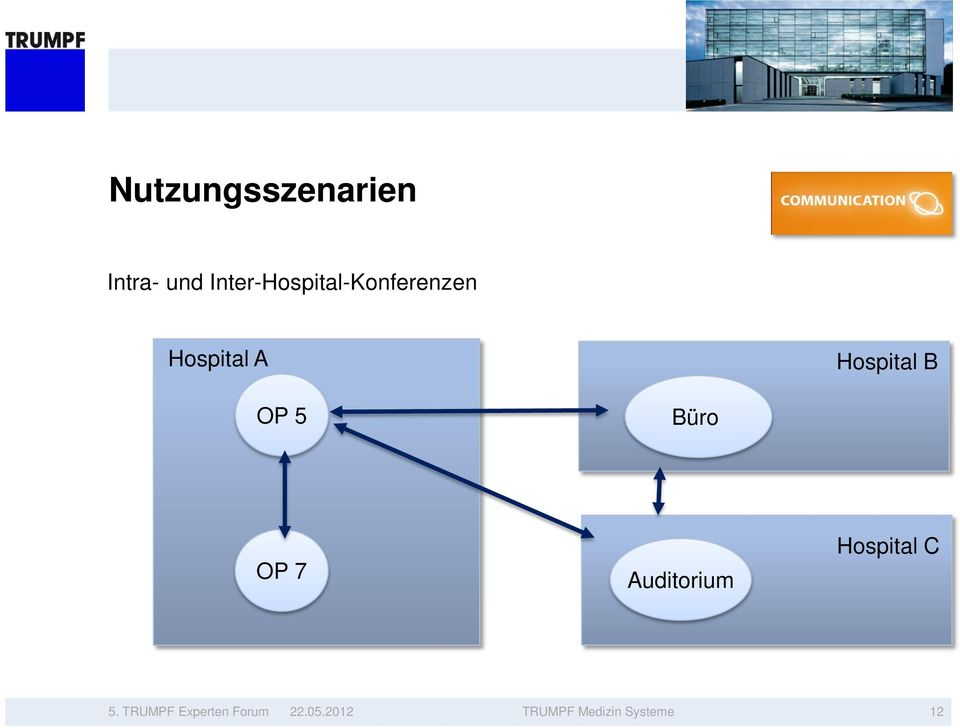 Hospital B OP 5 Büro OP 7 Auditorium