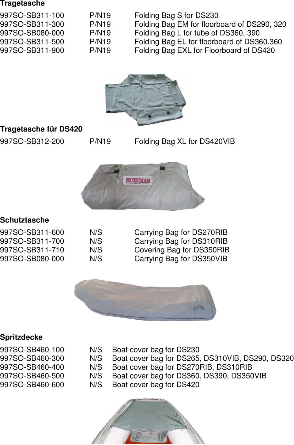 360 997SO-SB311-900 P/N19 Folding Bag EXL for Floorboard of DS420 Tragetasche für DS420 997SO-SB312-200 P/N19 Folding Bag XL for DS420VIB Schutztasche 997SO-SB311-600 N/S Carrying Bag for DS270RIB
