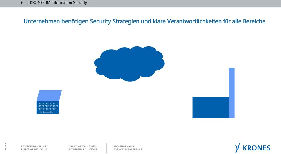 Security Strategien und klare