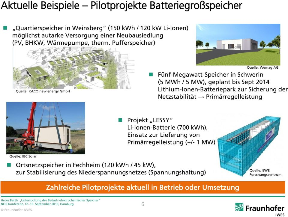Pufferspeicher) Quelle: KACO new energy GmbH Quelle: Wemag AG Fünf-Megawatt-Speicher in Schwerin (5 MWh / 5 MW), geplant bis Sept 2014 Lithium-Ionen-Batteriepark zur Sicherung der
