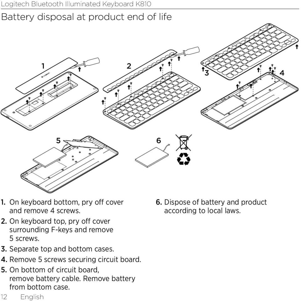 On keyboard top, pry off cover surrounding F-keys and remove 5 screws. 3. Separate top and bottom cases.