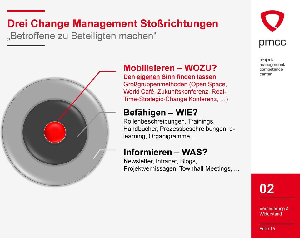 Time-Strategic-Change Konferenz, ) Befähigen WIE?