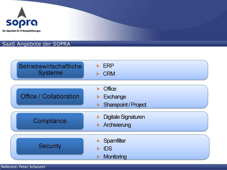 ERP CRM Office Exchange Sharepoint / Project
