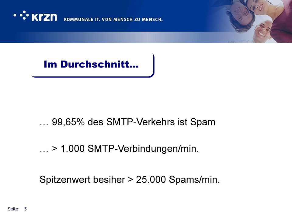 Spam > 1.