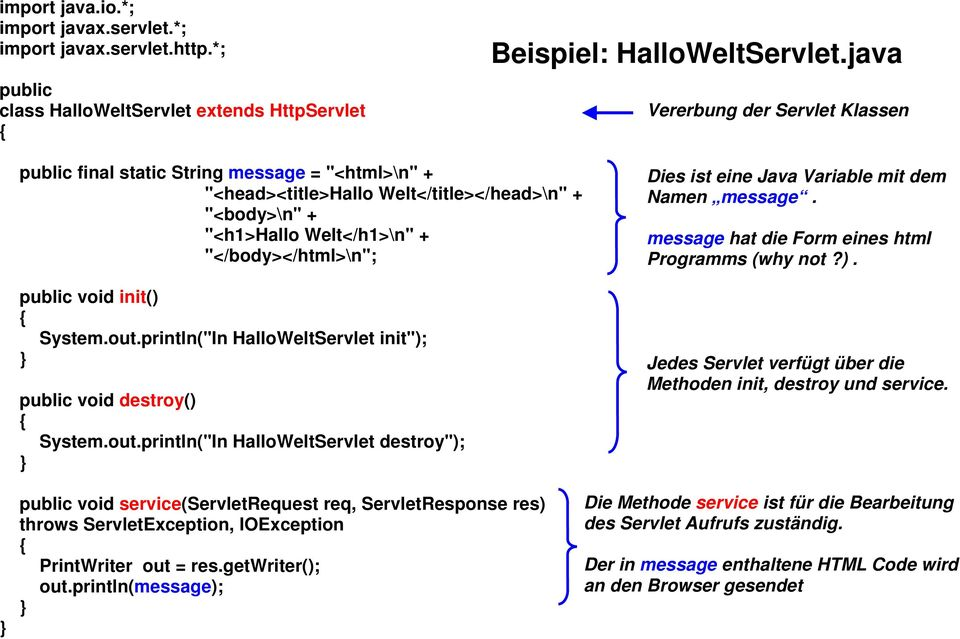 "void init() { System.out.println(""In HalloWeltServlet init""); } public void destroy() { System.out.println(""In HalloWeltServlet destroy""); } Dies ist eine Java Variable mit dem Namen message."
