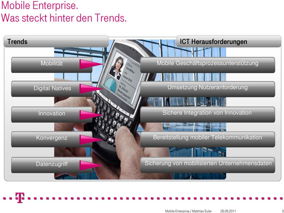 Digital Natives Umsetzung Nutzeranforderung Innovation Sichere Integration