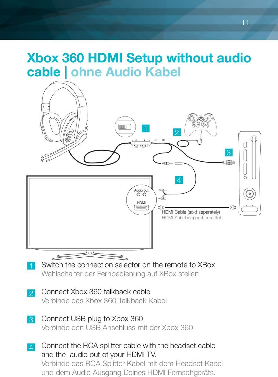 Verbinde das Xbox 60 Talkback Kabel Connect USB plug to Xbox 60 Verbinde den USB Anschluss mit der Xbox 60 Connect the RCA splitter cable with the