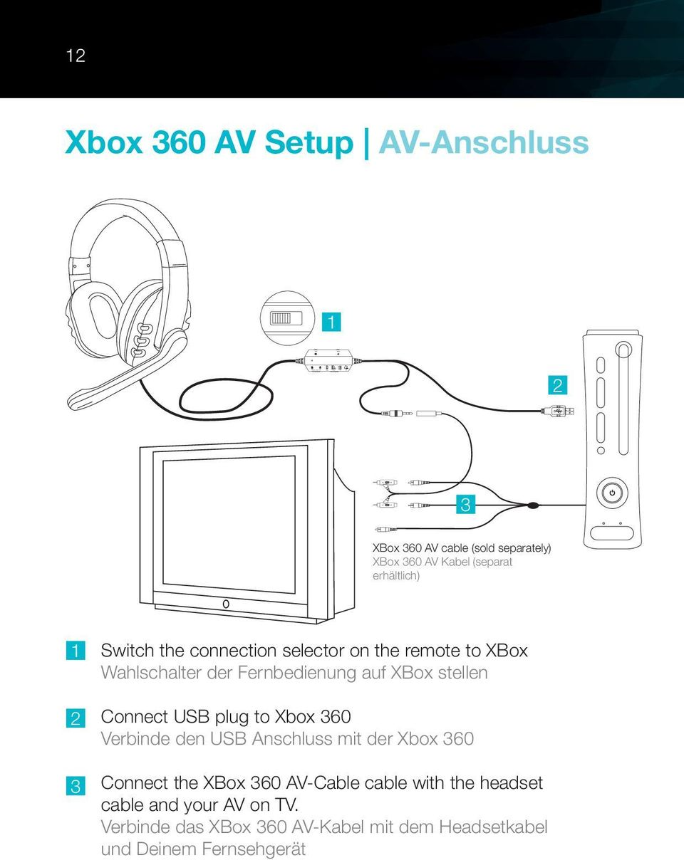 XBox stellen Connect USB plug to Xbox 60 Verbinde den USB Anschluss mit der Xbox 60 Connect the XBox 60 AV-Cable
