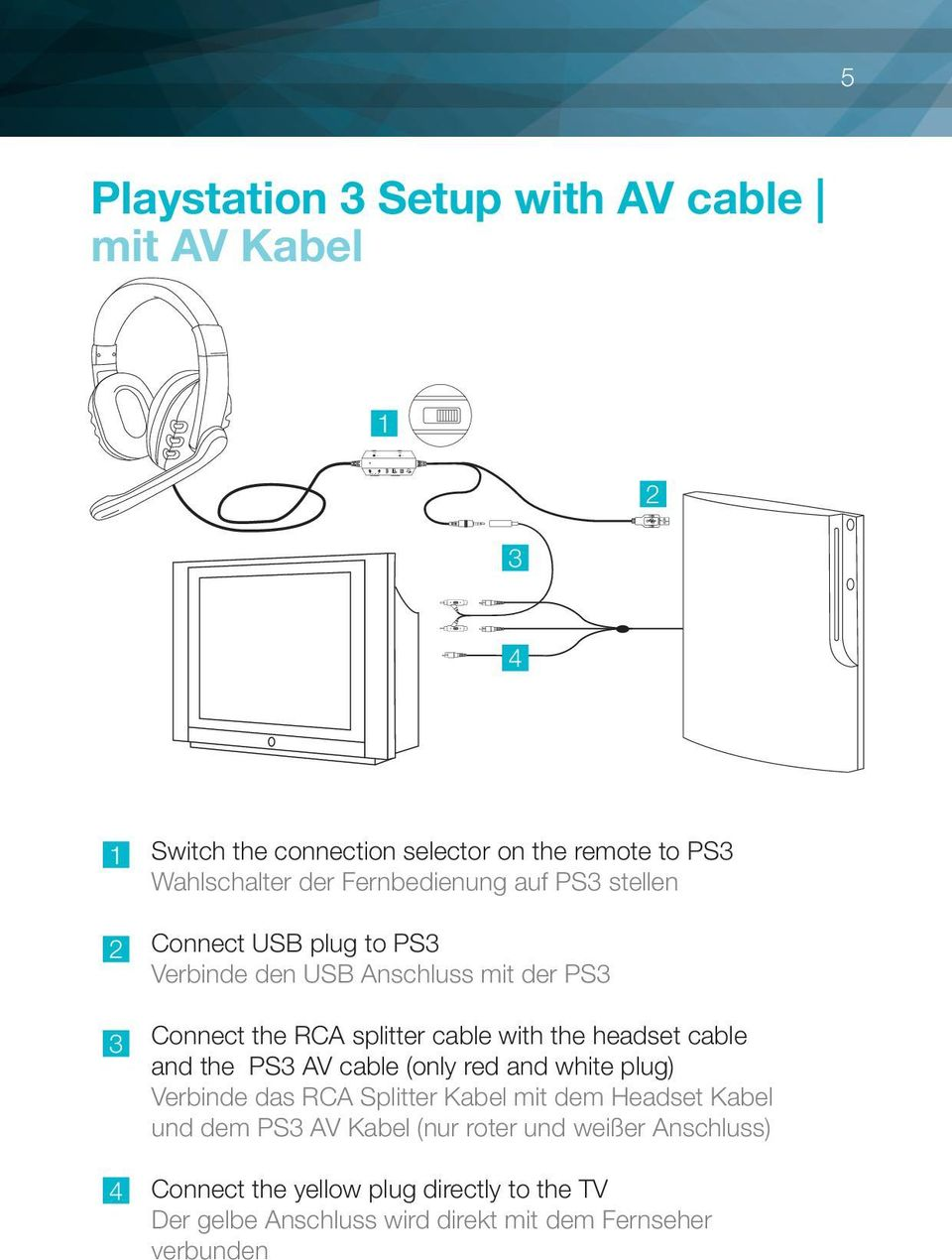 with the headset cable and the PS AV cable (only red and white plug) Verbinde das RCA Splitter Kabel mit dem Headset Kabel und dem PS AV