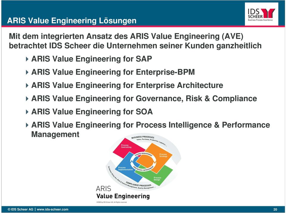 Value Engineering for Enterprise Architecture ARIS Value Engineering for Governance, Risk & Compliance ARIS Value