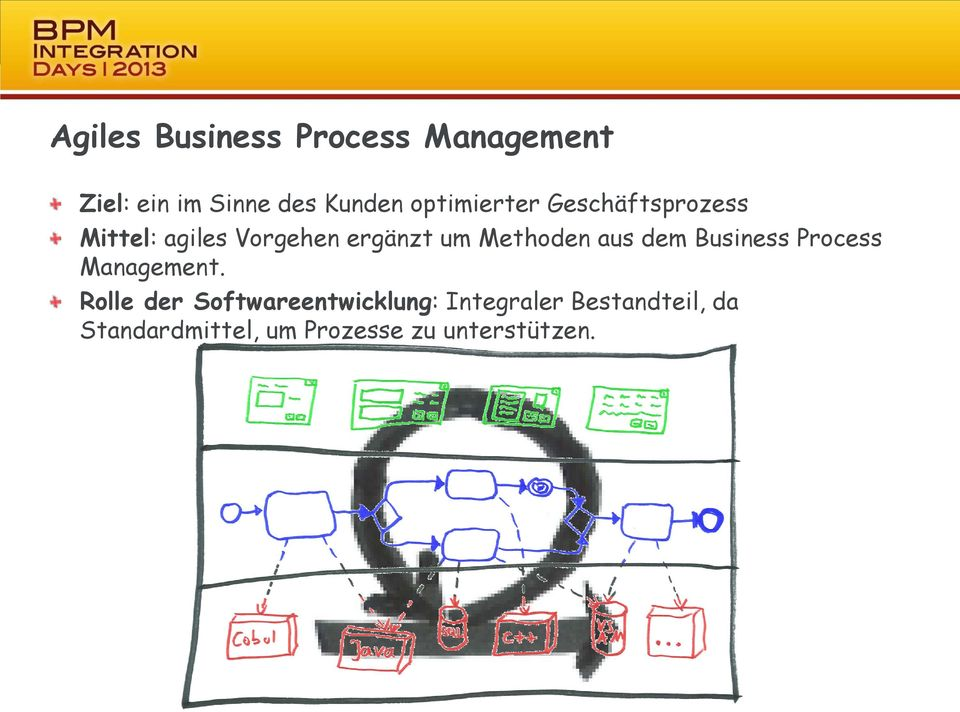 Methoden aus dem Business Process Management.