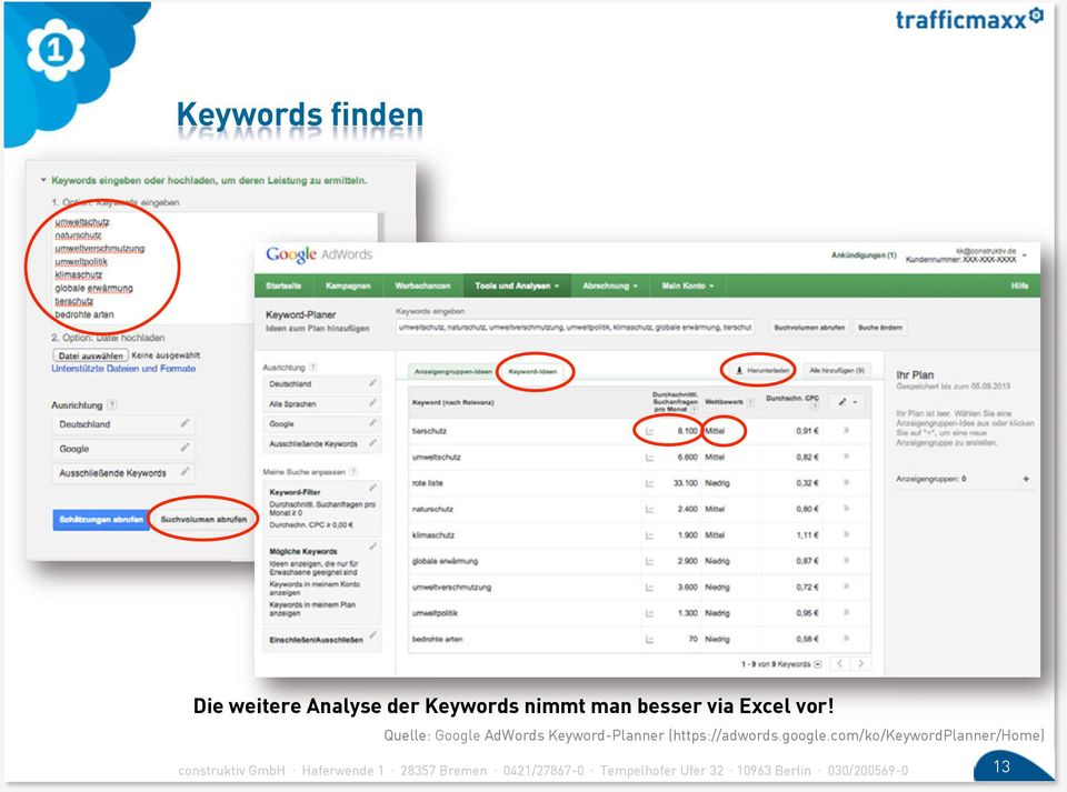 Quelle: Google AdWords Keyword-Planner (https://adwords.google.