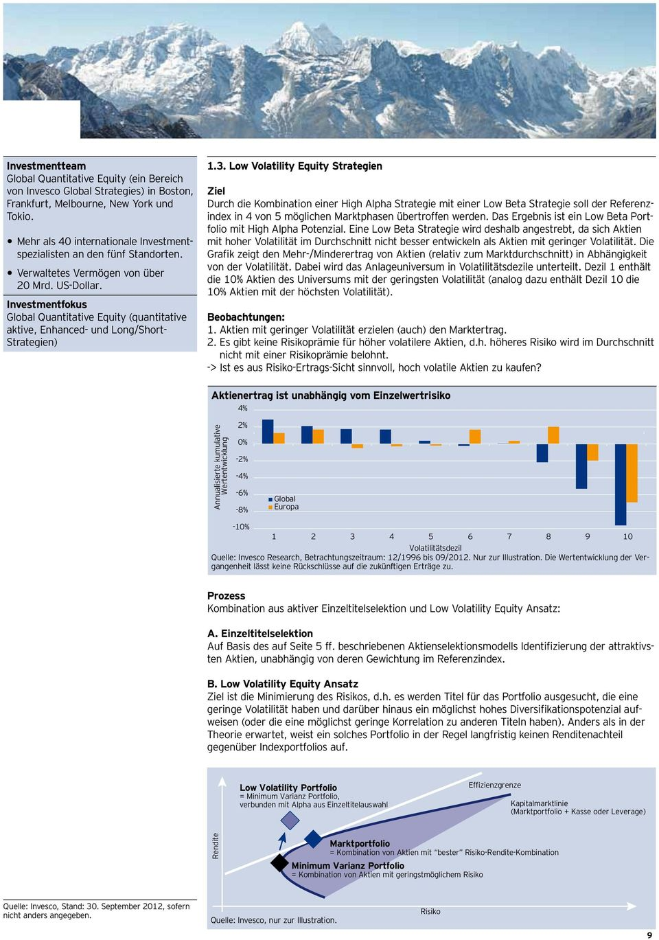 Investmentfokus Global Quantitative Equity (quantitative aktive, Enhanced- und Long/Short- Strategien) 1.3.