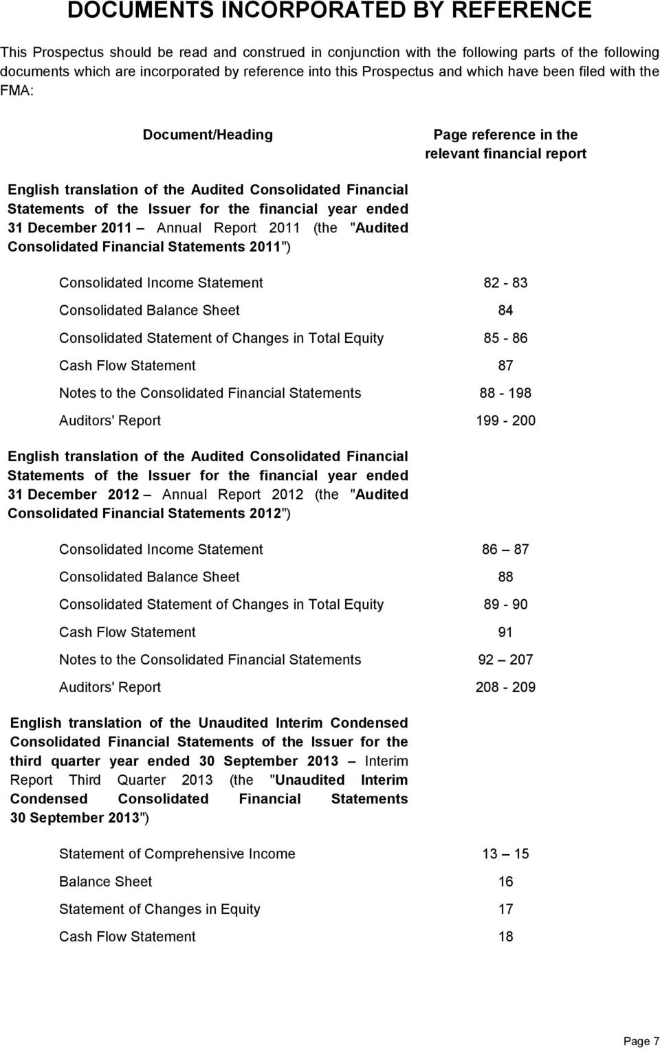 "for the financial year ended 31 December 2011 Annual Report 2011 (the ""Audited Consolidated Financial Statements 2011"") Consolidated Income Statement Consolidated Balance Sheet Consolidated Statement"