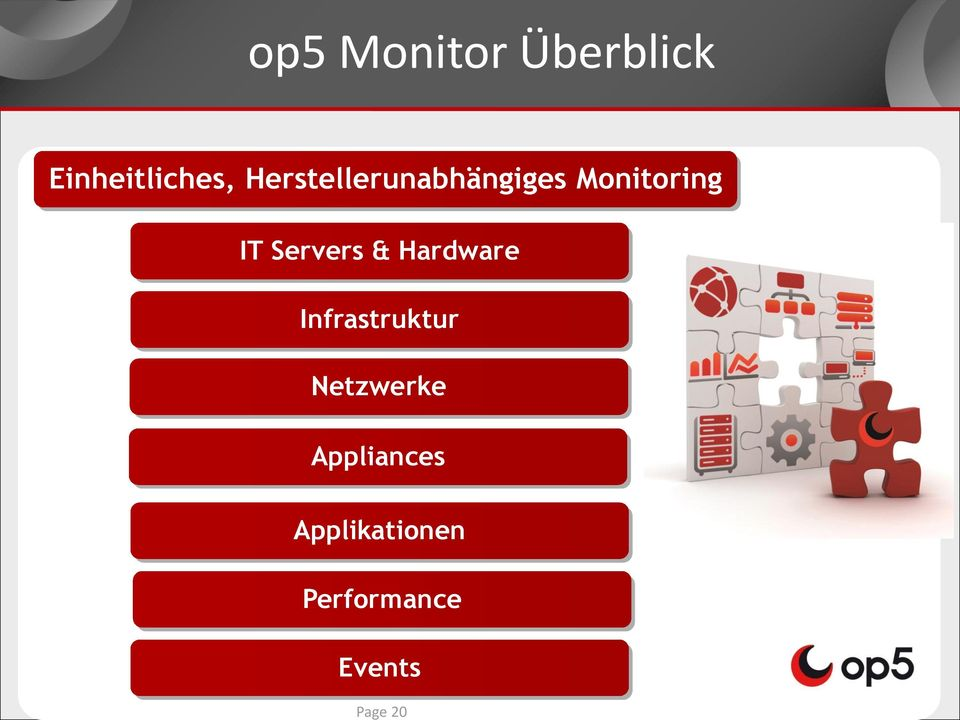 Monitoring IT Servers & Hardware