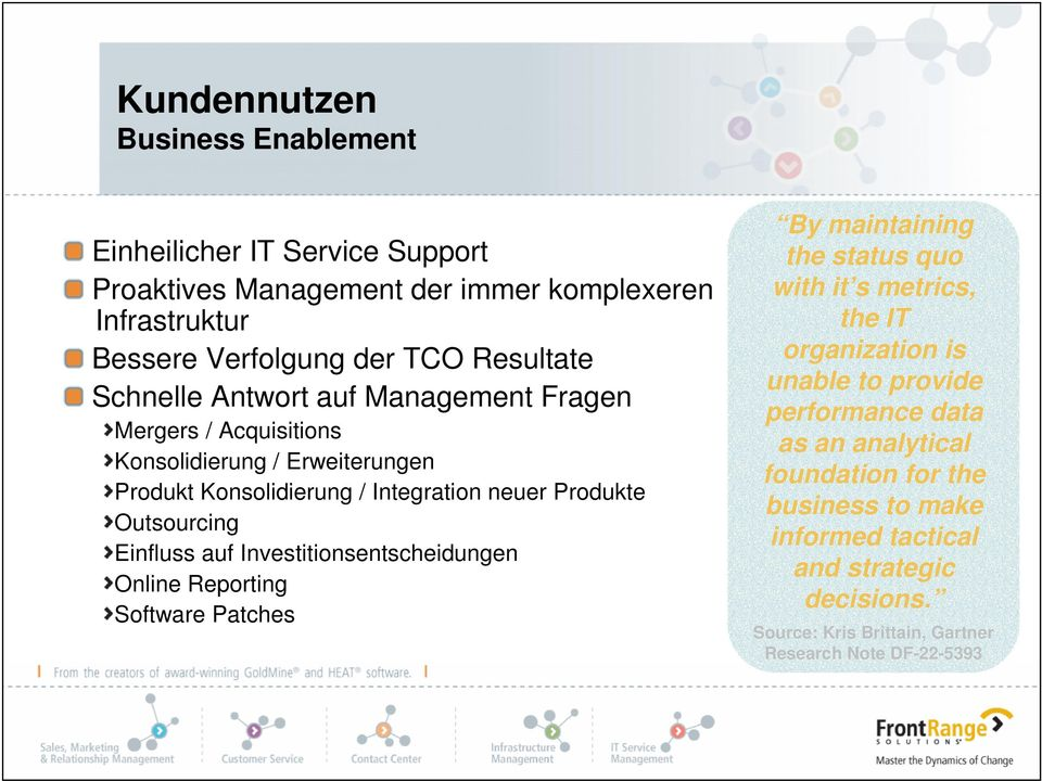 Einfluss auf Investitionsentscheidungen Online Reporting Software Patches By maintaining the status quo with it s metrics, the IT organization is unable to