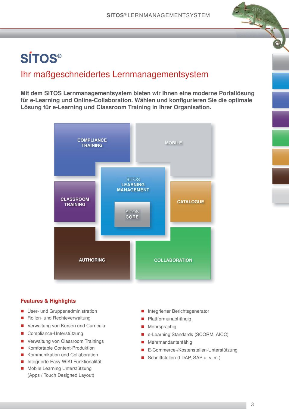 COMPLIANCE TRAINING MOBILE CLASSROOM TRAINING SITOS LEARNING MANAGEMENT SITOS CORE CATALOGUE AUTHORING COLLABORATION Features & Highlights User- und Gruppenadministration Rollen- und Rechteverwaltung