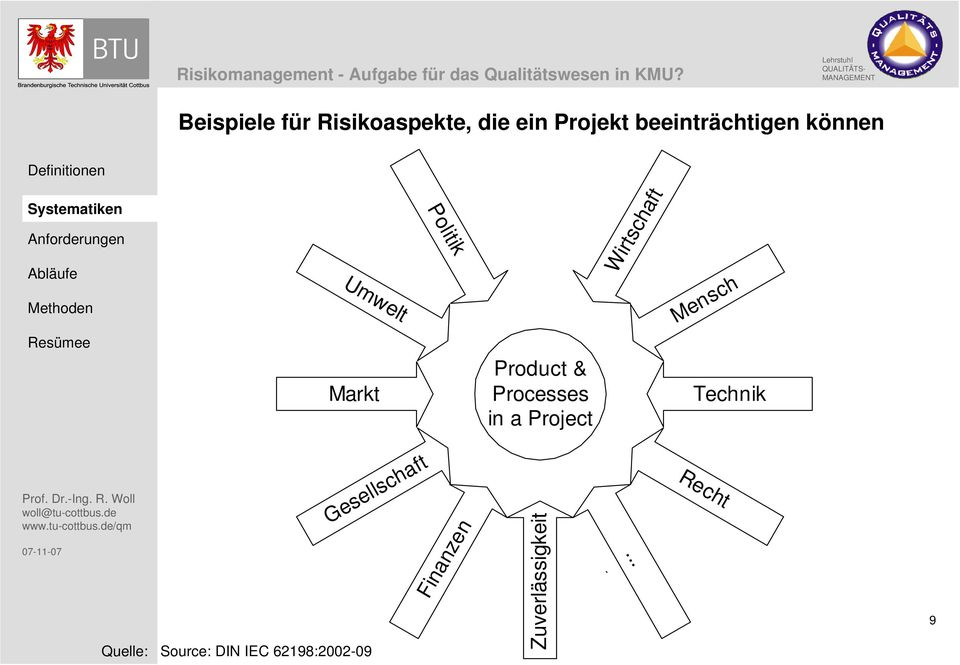 Markt Product & Processes in a Project Technik Source: