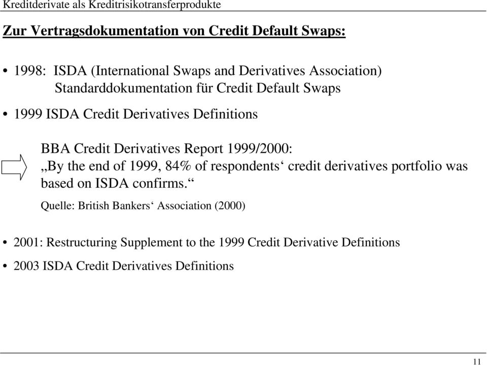 1999/2000: By the end of 1999, 84% of respondents credit derivatives portfolio was based on ISDA confirms.