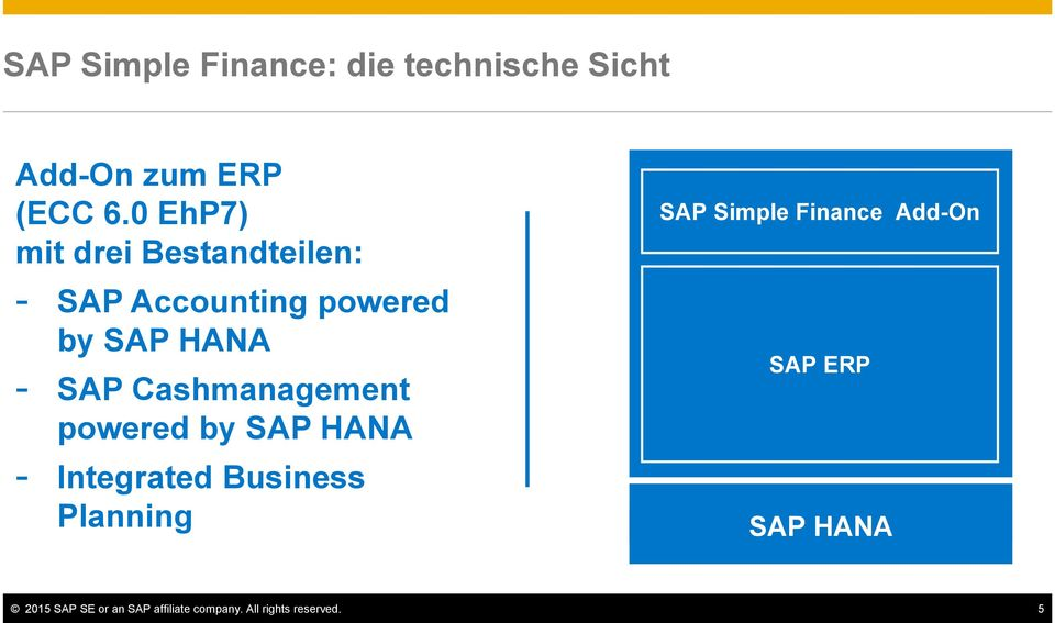 Cashmanagement powered by SAP HANA - Integrated Business Planning SAP Simple