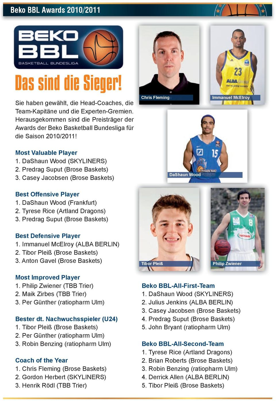 Casey Jacobsen (Brose Baskets) Chris Fleming DaShaun Wood Immanuel McElroy Best Offensive Player 1. DaShaun Wood (Frankfurt) 2. Tyrese Rice (Artland Dragons) 3.