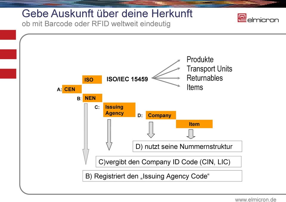 Items B: NEN C: Issuing Agency D: Company Item D) nutzt seine