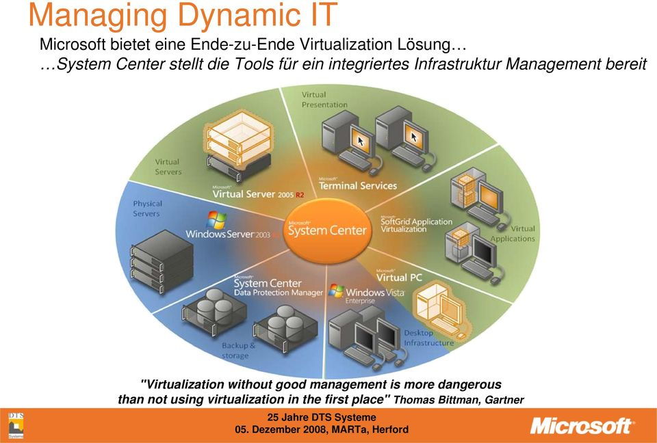 "Management bereit ""Virtualization without good management is more"