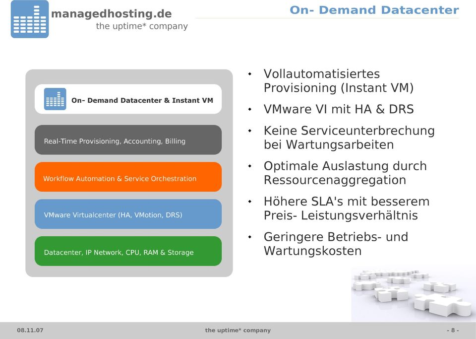 Optimale Auslastung durch Ressourcenaggregation Höhere SLA's mit