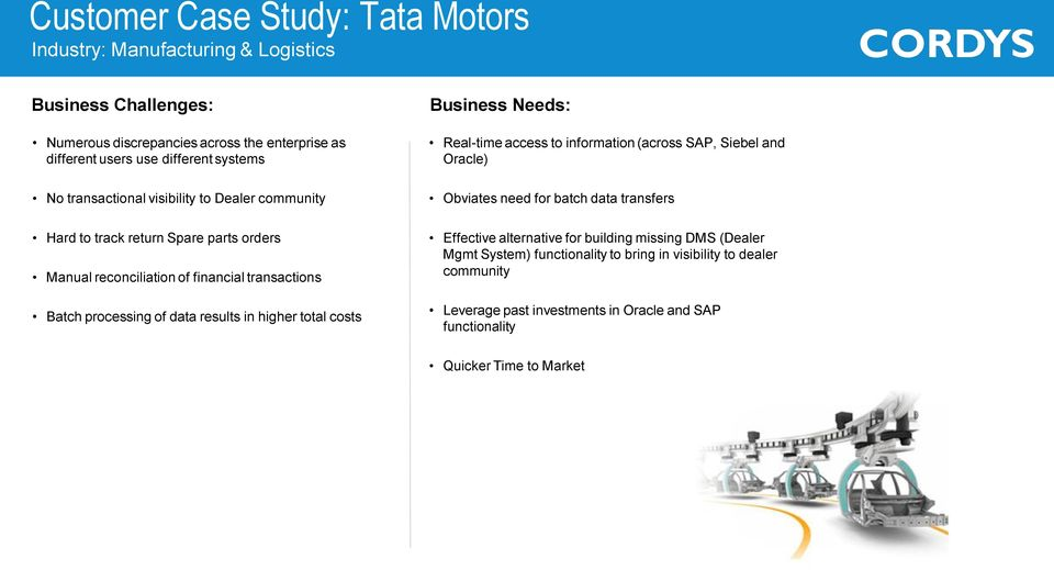 results in higher total costs Business Needs: Real-time access to information (across SAP, Siebel and Oracle) Obviates need for batch data transfers Effective alternative
