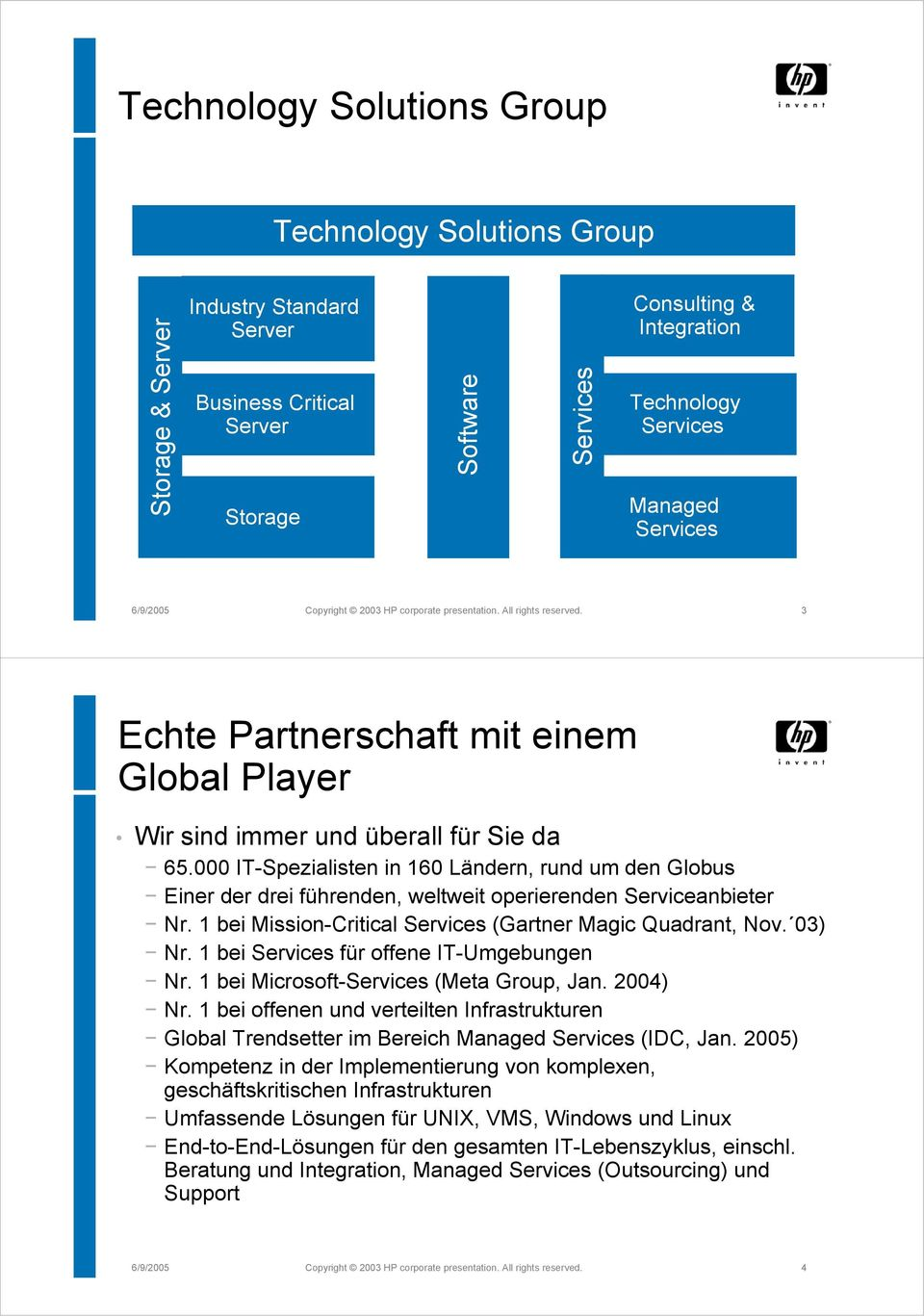000 IT-Spezialisten in 160 Ländern, rund um den Globus Einer der drei führenden, weltweit operierenden Serviceanbieter Nr. 1 bei Mission-Critical Services (Gartner Magic Quadrant, Nov. 03) Nr.