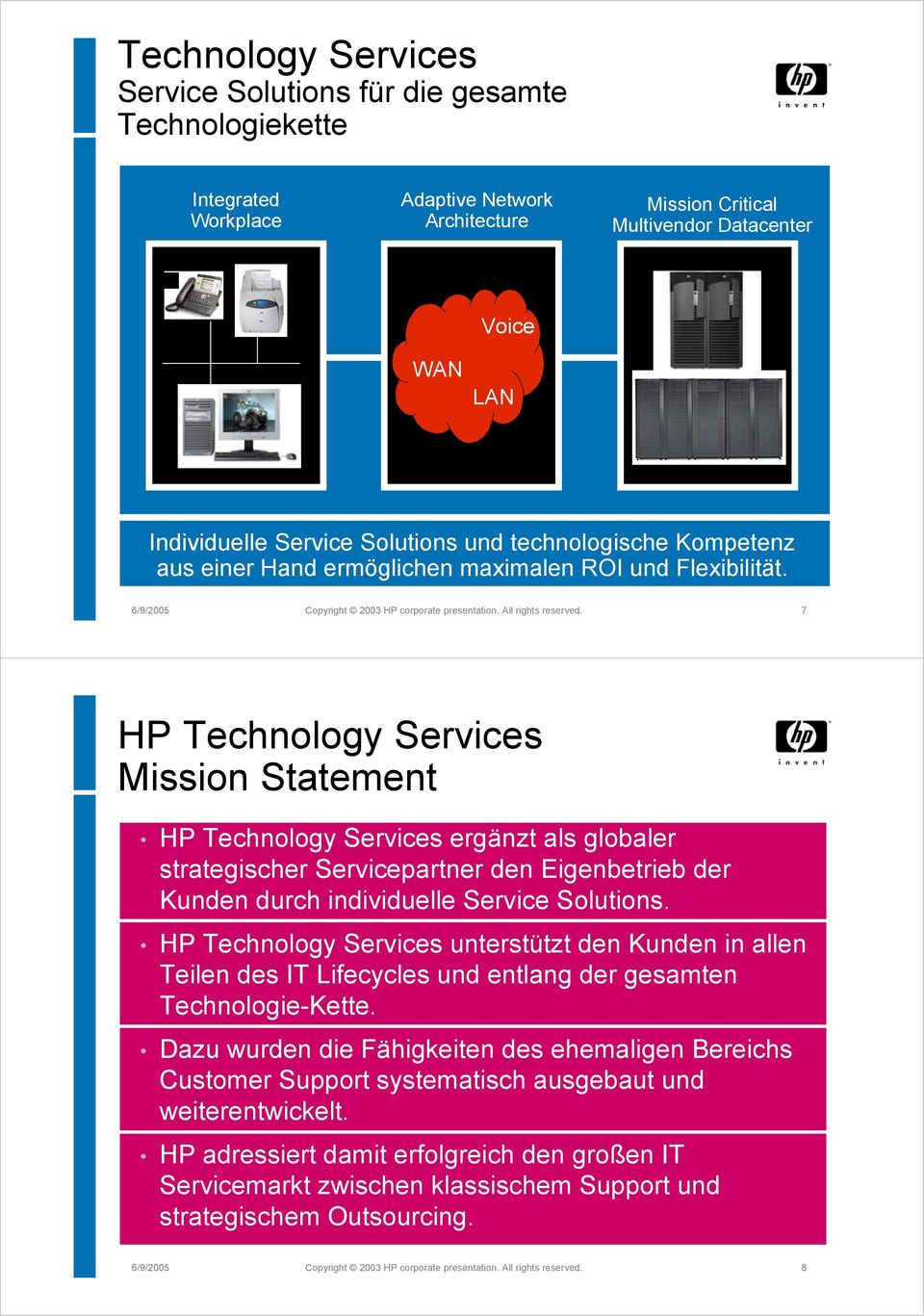 7 HP Technology Services Mission Statement HP Technology Services ergänzt als globaler strategischer Servicepartner den Eigenbetrieb der Kunden durch individuelle Service Solutions.