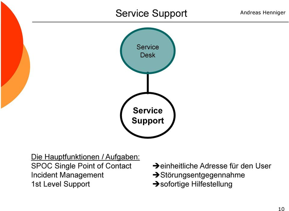 Management 1st Level Support einheitliche Adresse