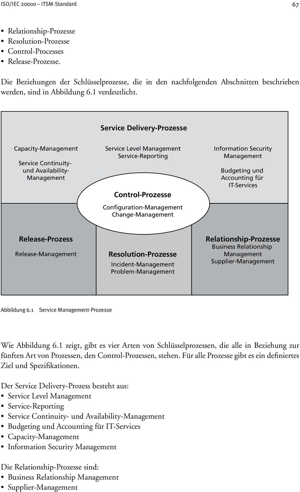 Service Delivery-Prozesse Capacity-Management Service Continuityund Availability- Management Service Level Management Service-Reporting Control-Prozesse Configuration-Management Change-Management