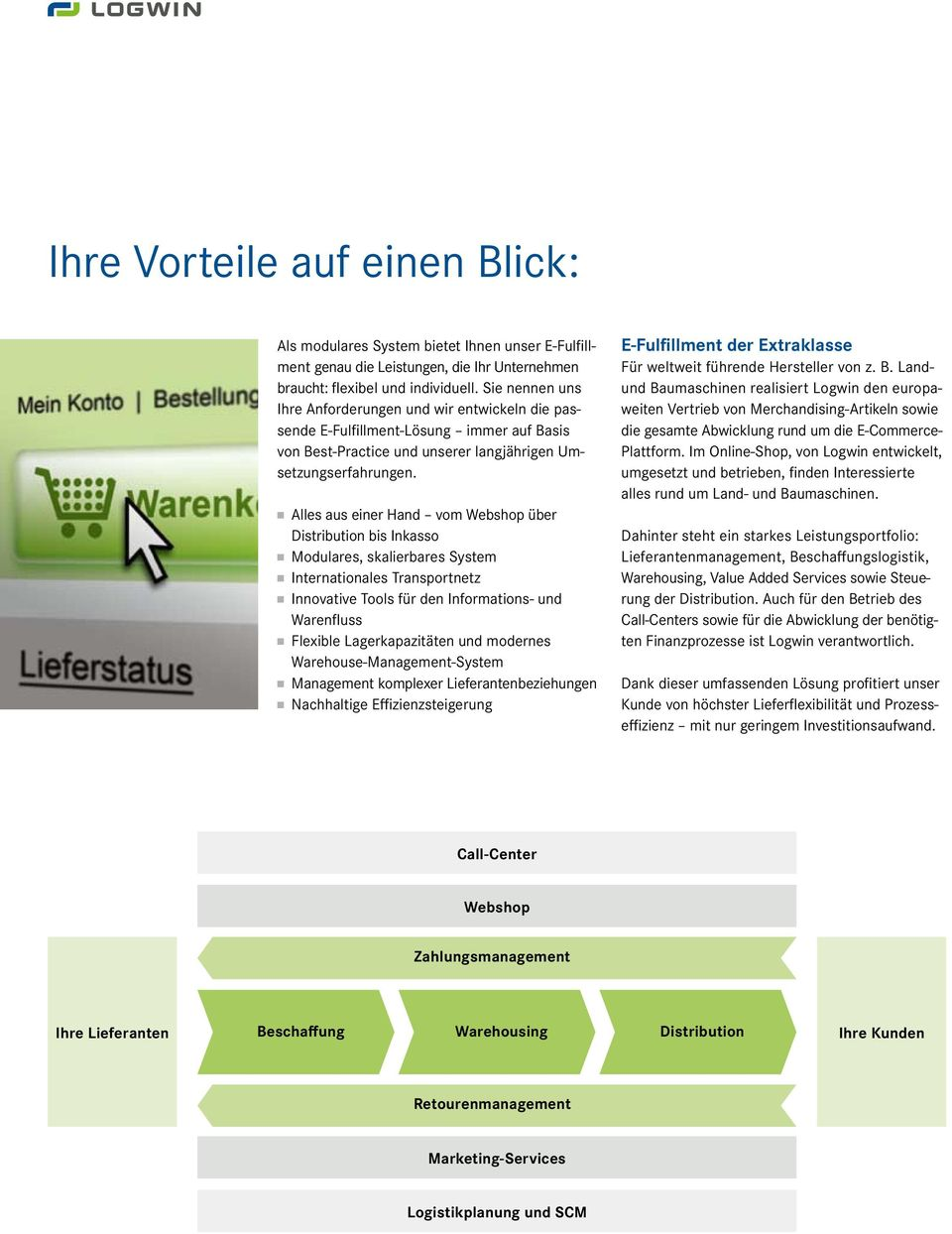 Alles aus einer Hand vom Webshop über Distribution bis Inkasso Modulares, skalierbares System Internationales Transportnetz Innovative Tools für den Informations- und Warenfluss Flexible