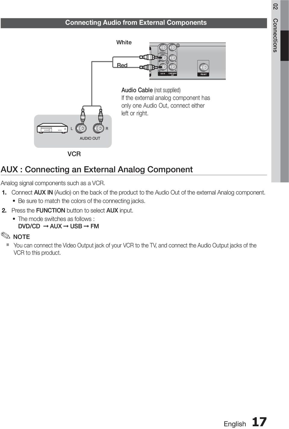 VCR AUX : Connecting an External Analog Component Analog signal components such as a VCR. 1. Connect AUX IN (Audio) on the back of the product to the Audio Out of the external Analog component.