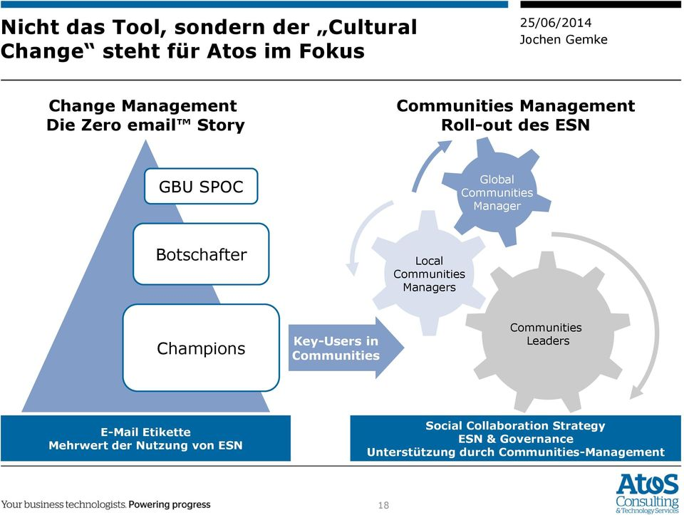 Communities Managers Champions Key-Users in Communities Communities Leaders Etikette Mehrwert der