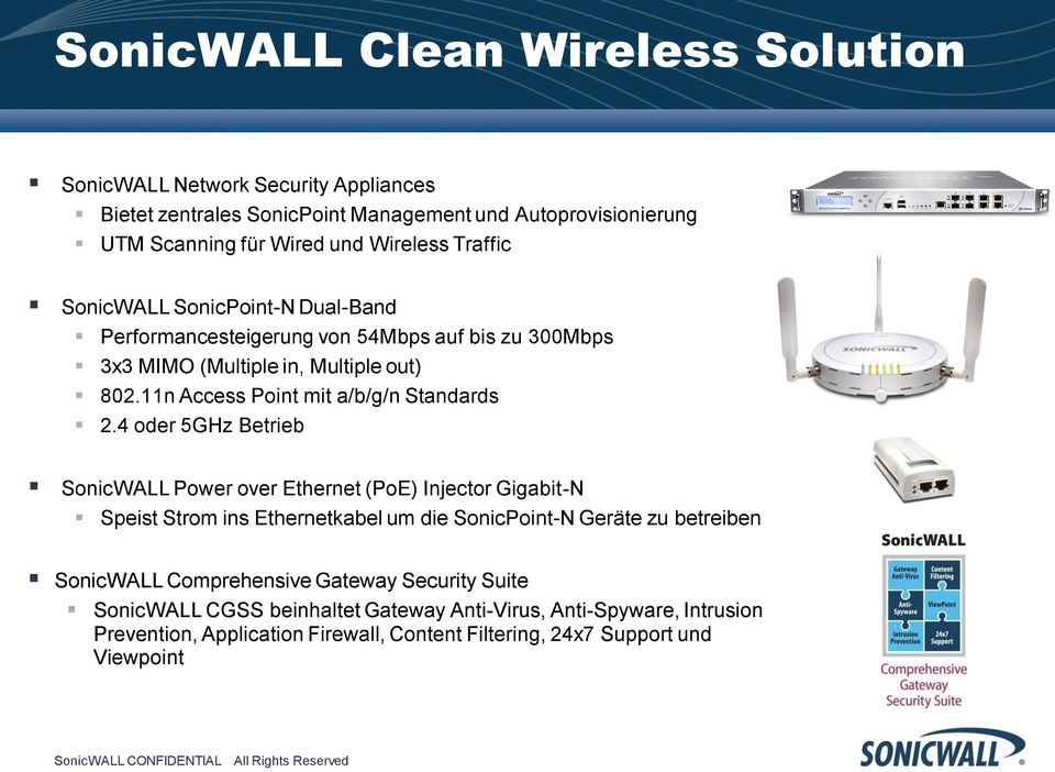 4 oder 5GHz Betrieb SonicWALL Power over Ethernet (PoE) Injector Gigabit-N Speist Strom ins Ethernetkabel um die SonicPoint-N Geräte zu betreiben SonicWALL Comprehensive Gateway