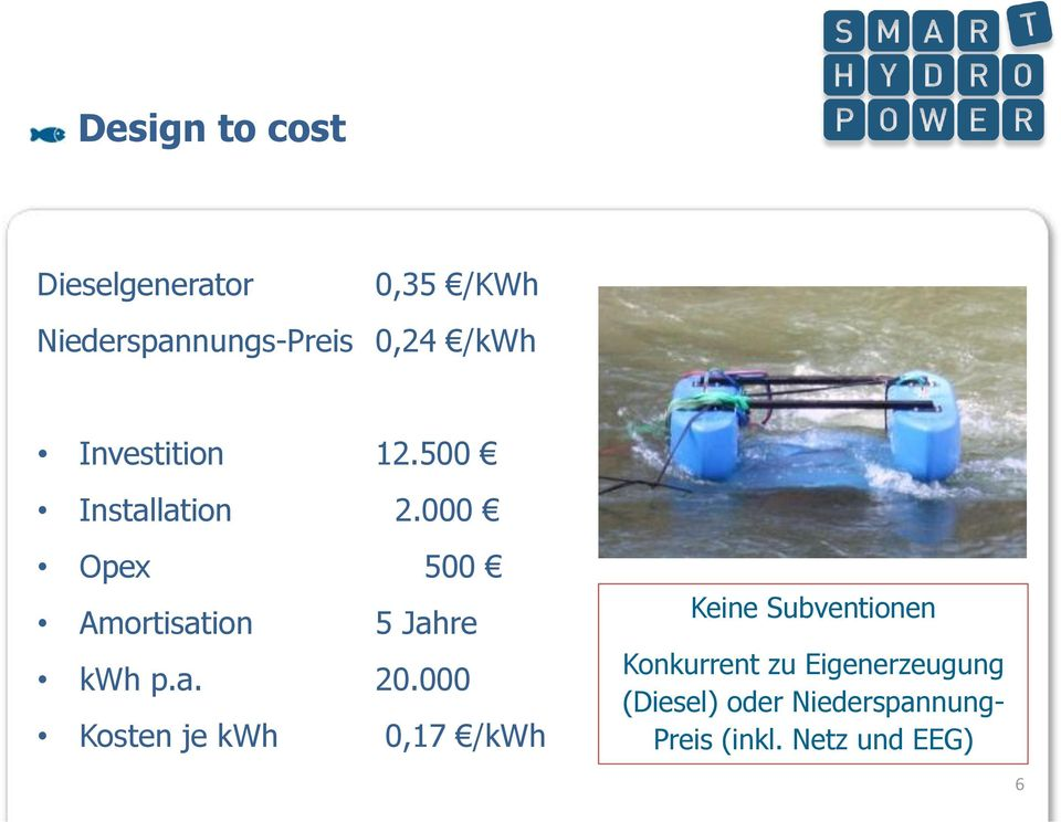 000 Opex 500 Amortisation 5 Jahre kwh p.a. 20.