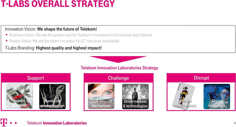 People Vision: We are the talent incubator for ICT hot shots worldwide! T-Labs Branding: Highest quality and highest impact!