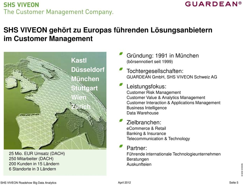 Interaction & Applications Management Business Intelligence Data Warehouse Zielbranchen: ecommerce & Retail Banking & Insurance Telecommunication & Technology 25 Mio.