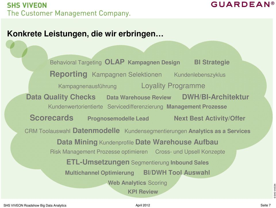 Prognosemodelle Lead Next Best Activity/Offer CRM Toolauswahl Datenmodelle Kundensegmentierungen Analytics as a Services Data Mining Kundenprofile Date Warehouse Aufbau