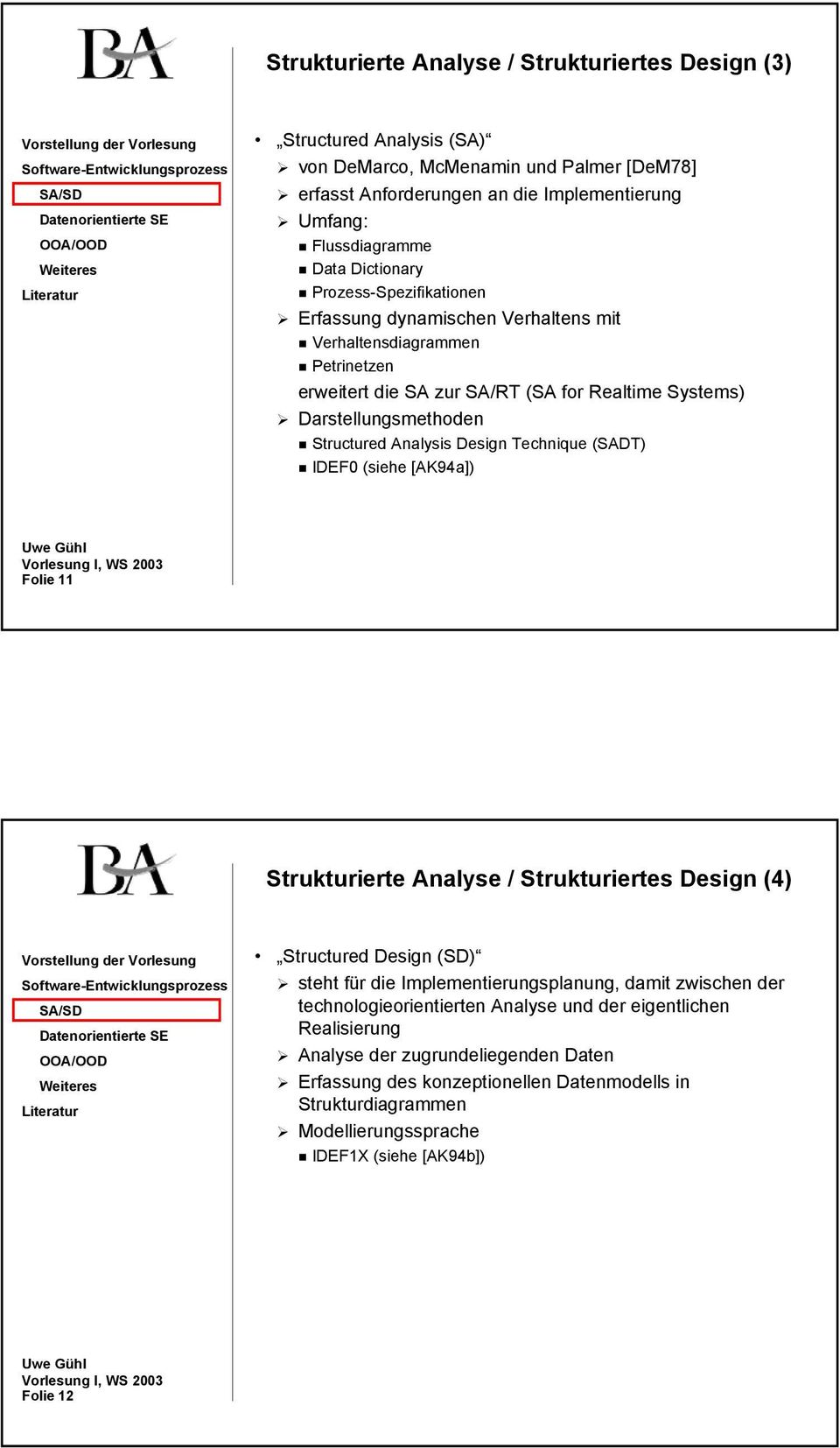 Design Technique (SADT) IDEF0 (siehe [AK94a]) Folie 11 Strukturierte Analyse / Strukturiertes Design (4) Structured Design (SD) steht für die Implementierungsplanung, damit zwischen der
