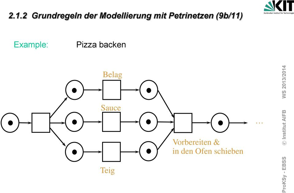 (9b/11) Example: Pizza backen