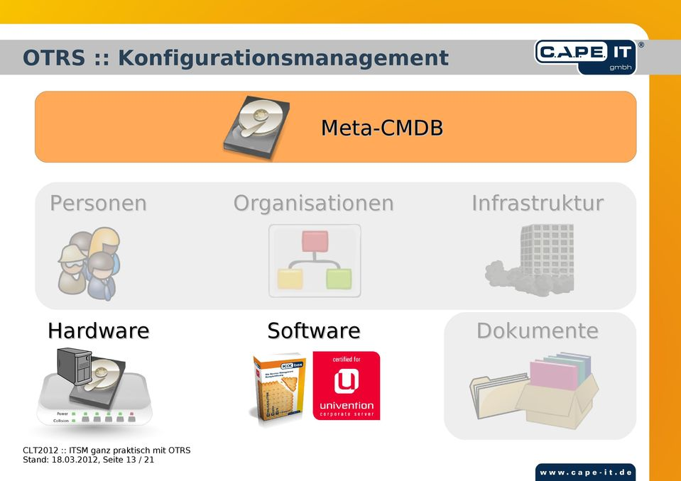 Infrastruktur Hardware Software