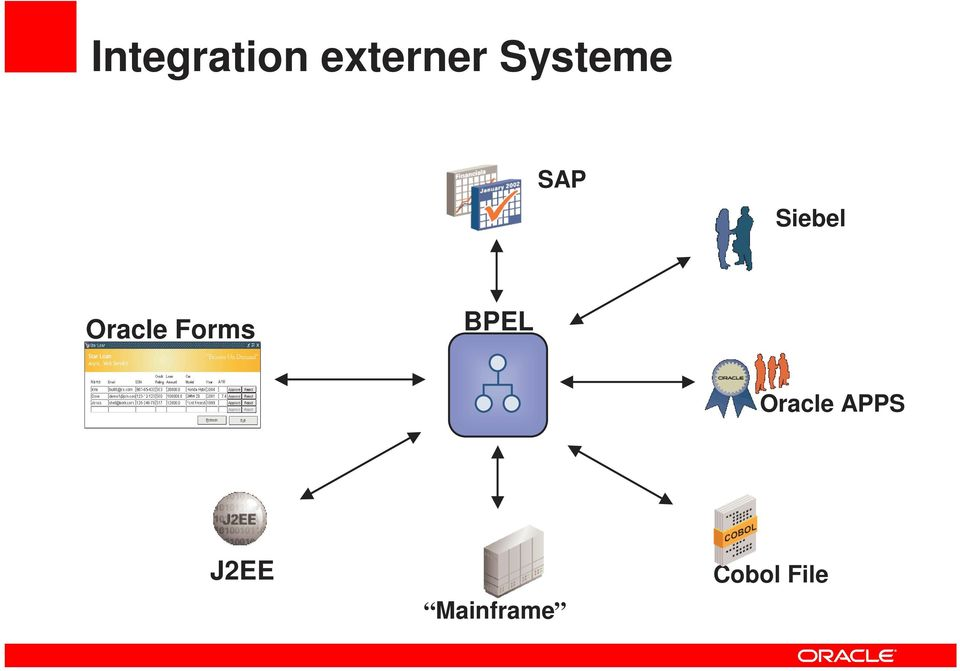 Oracle Forms BPEL