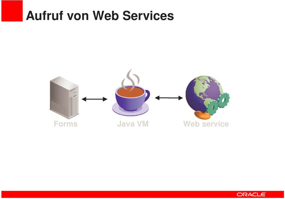 Forms Java
